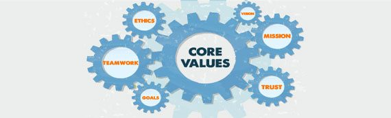 Leadership Effectiveness: Values and Financial Value