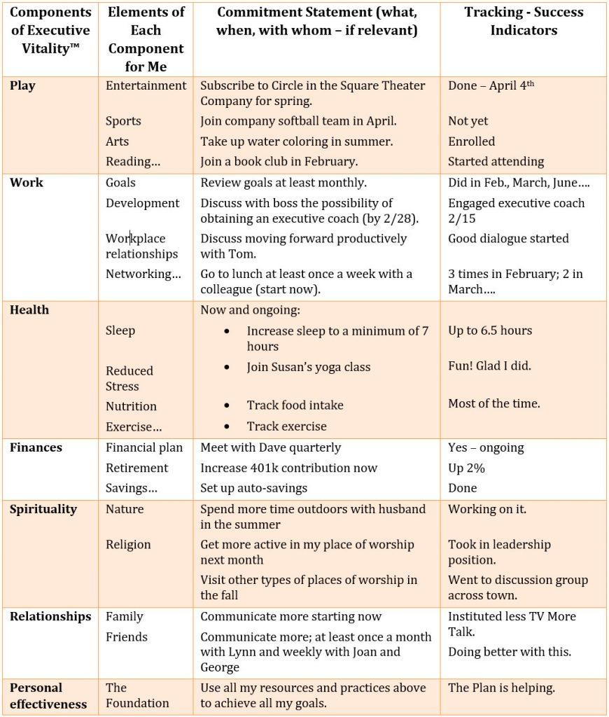 Example Vitality Plan