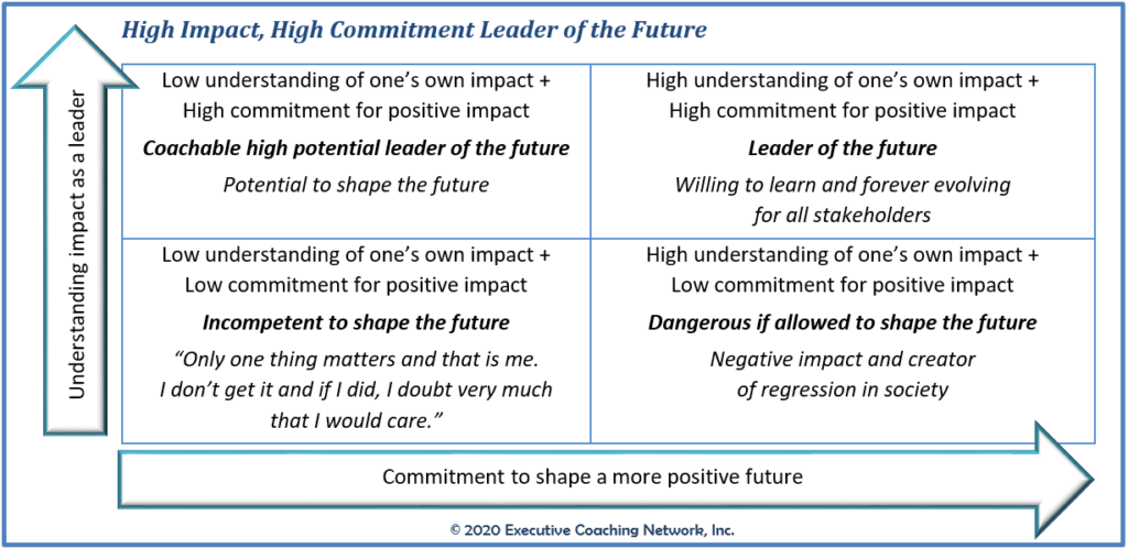 High Impact, High Commitment Leader of the Future